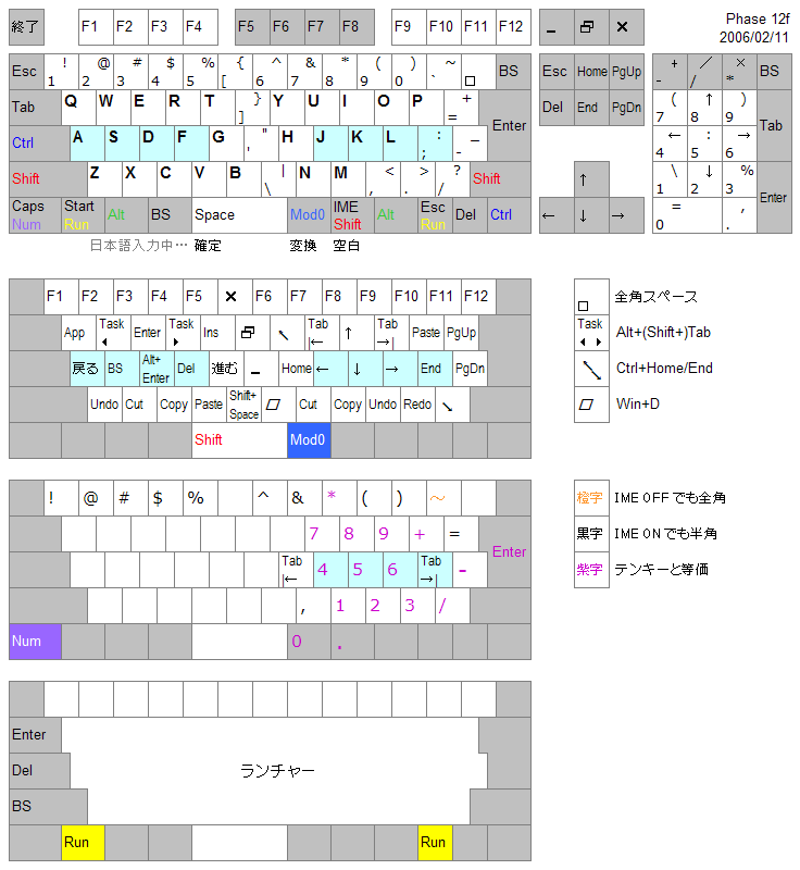 http://mobitan.org/kb/keymap/phase12f.png