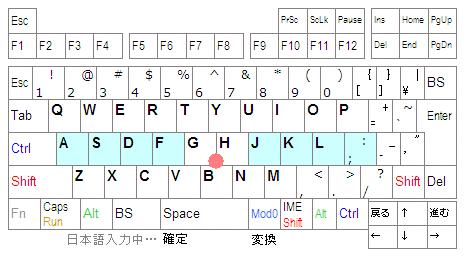 http://mobitan.org/kb/keymap/phase13.png