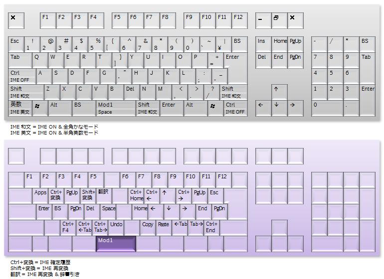 http://mobitan.org/kb/keymap/phase14-desktop.png